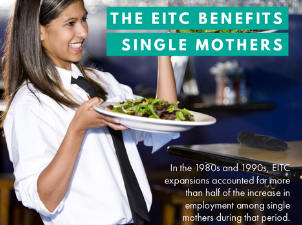 Strengthen Working Family Tax Credits to Reduce Poverty and Expand Opportunity